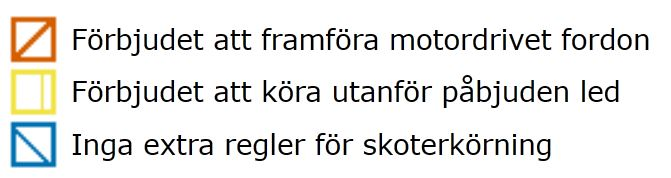 Legendsymboler med beskrivande text